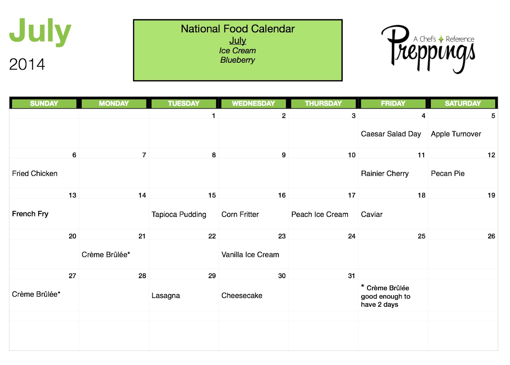 National Food Days- July 2014