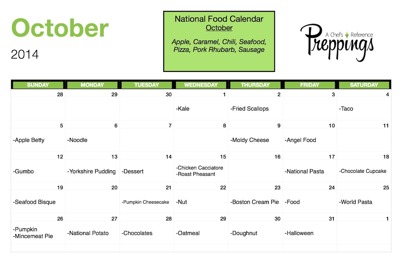 National Food Days- October 2014