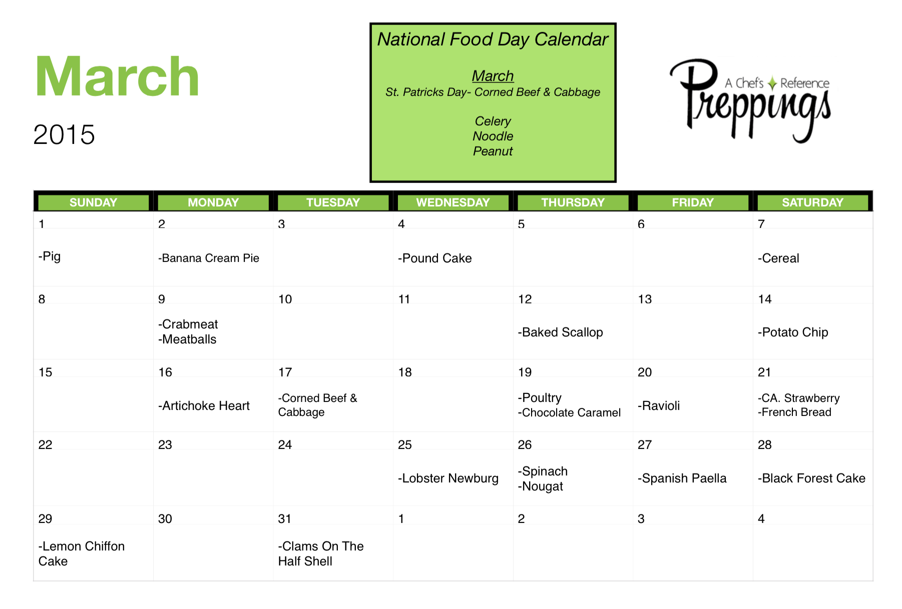 National Food Days- March 2015