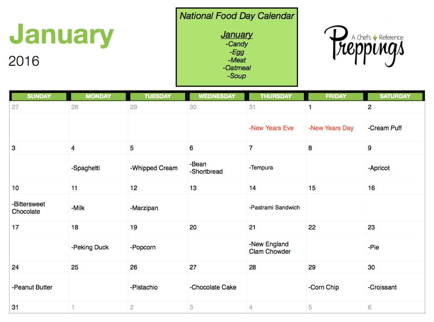 National Food Days- January 2016