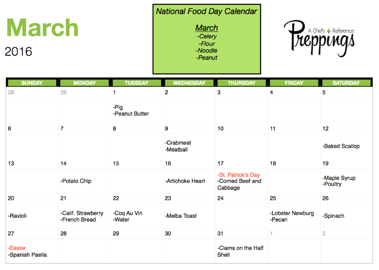 National Food Days- March 2016