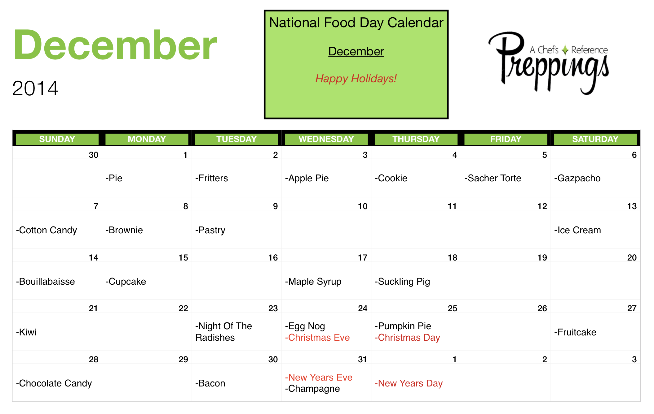 National Food Days- December 2014