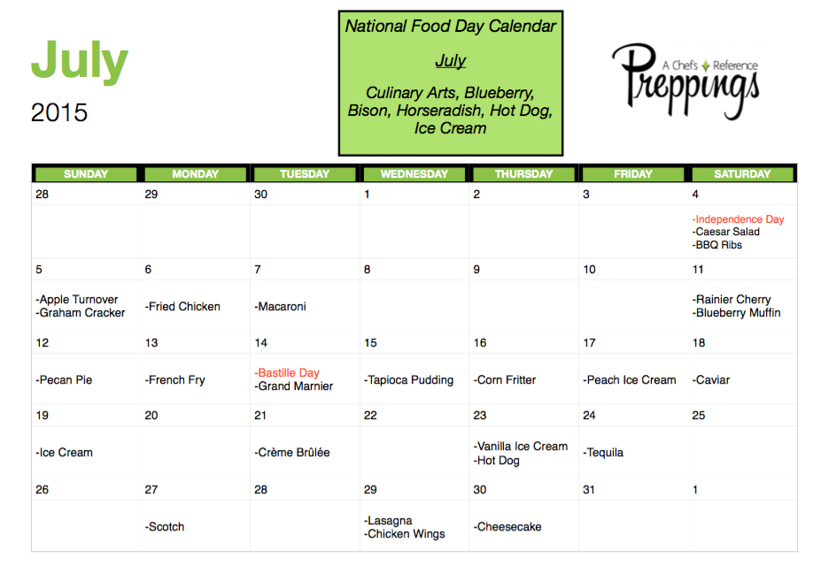 National Food Days- July 2015