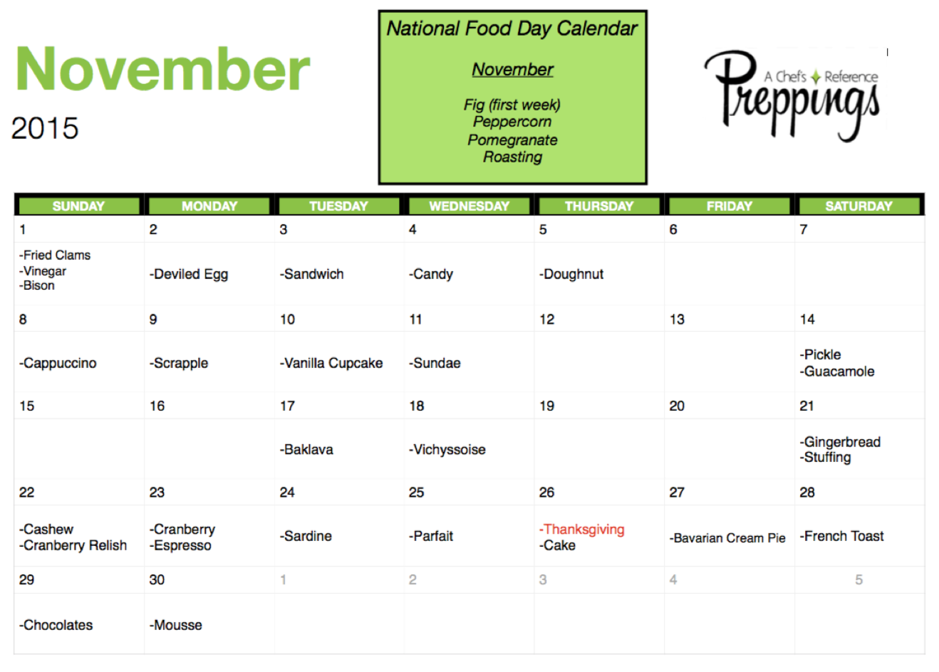 National Food Days- November 2015